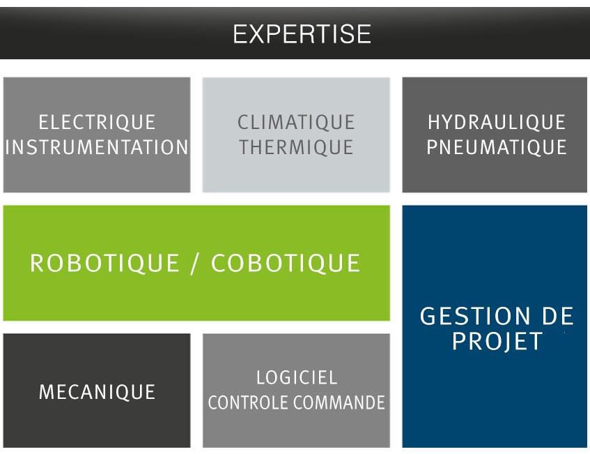 Expertise-SITIA-fr